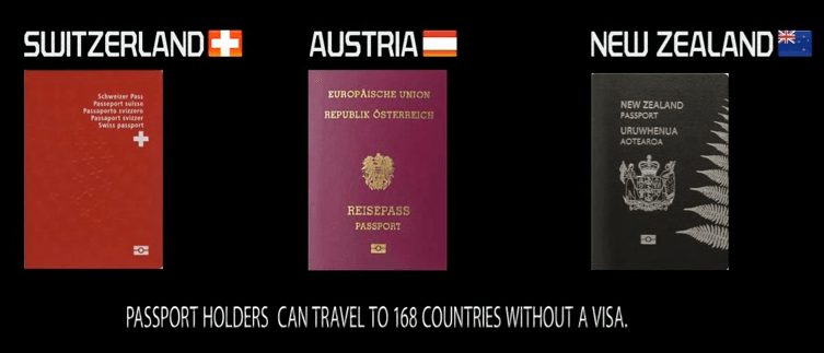 the-world-s-most-powerful-passports-2014-5-youtube-1